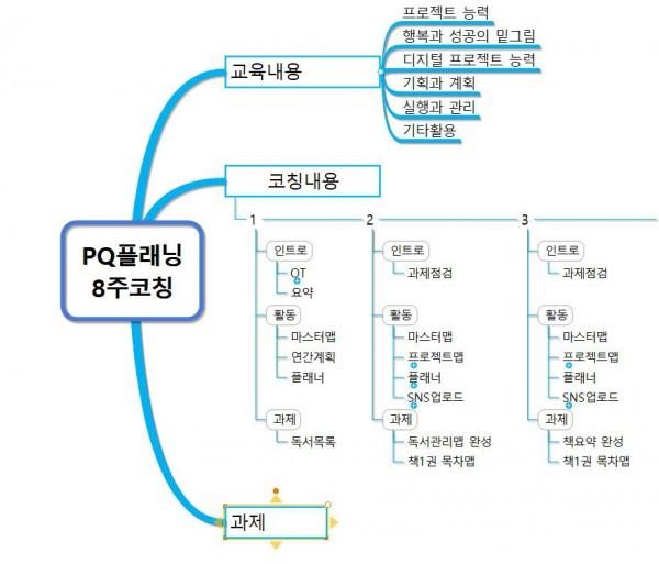 맵_진행방향에_따른_정렬_및_도형선두께_20200121.JPG